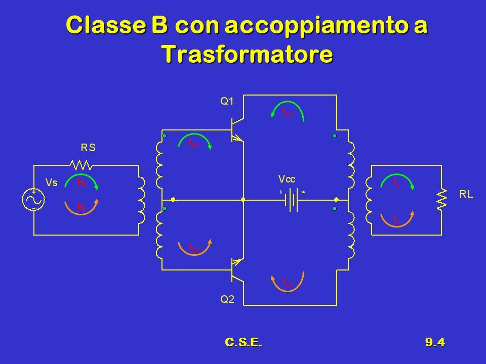 Classe B con accoppiamento a Trasformatore