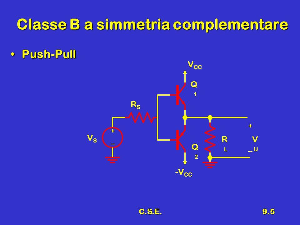 Classe B a simmetria complementare