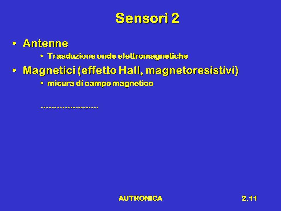 Sensori 2 Antenne Magnetici (effetto Hall, magnetoresistivi)