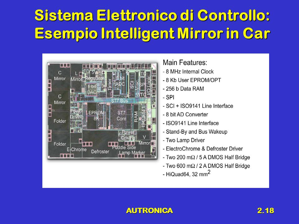 Sistema Elettronico di Controllo: Esempio Intelligent Mirror in Car