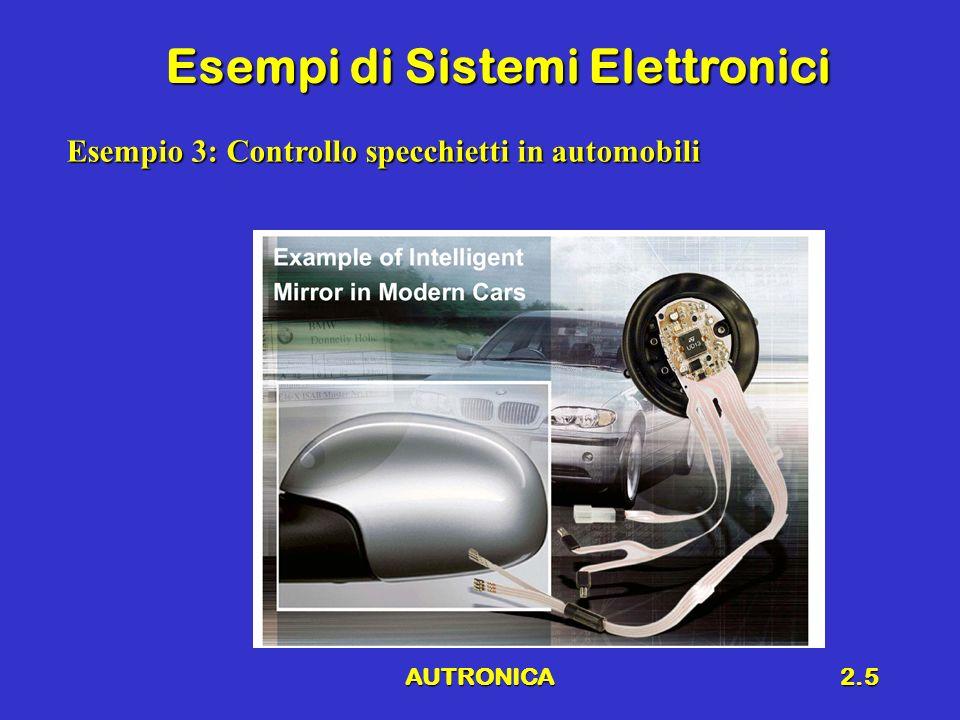 Esempi di Sistemi Elettronici