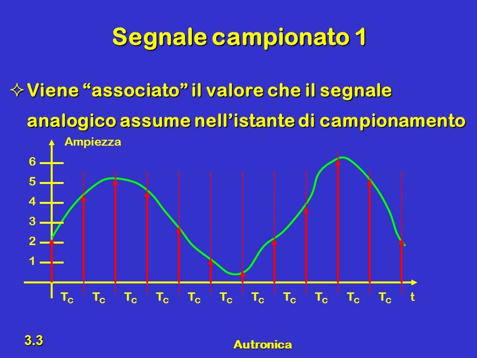 Segnale campionato 1 Viene associato il valore che il segnale analogico assume nell'istante di campionamento.