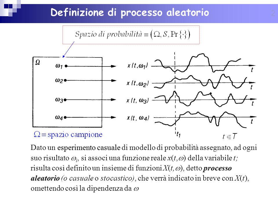 Definizione di processo aleatorio