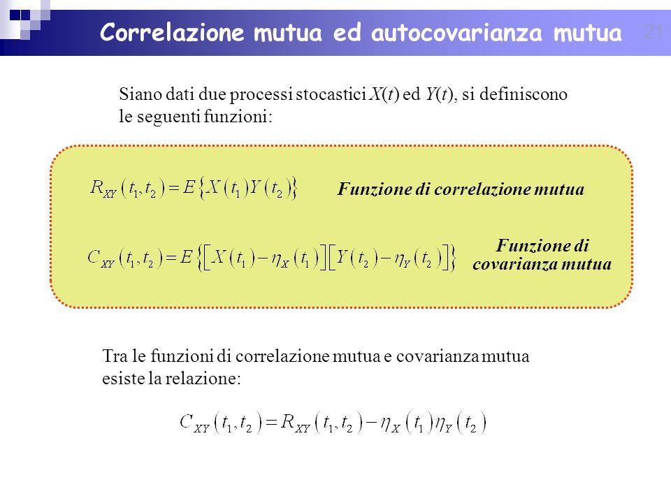 Correlazione mutua ed autocovarianza mutua