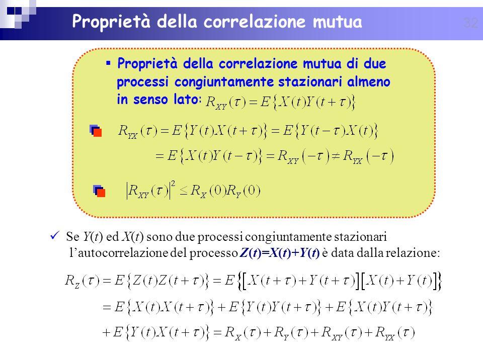 Proprietà della correlazione mutua