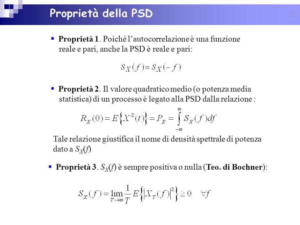 Proprietà della PSD Proprietà 1. Poiché l'autocorrelazione è una funzione reale e pari, anche la PSD è reale e pari: