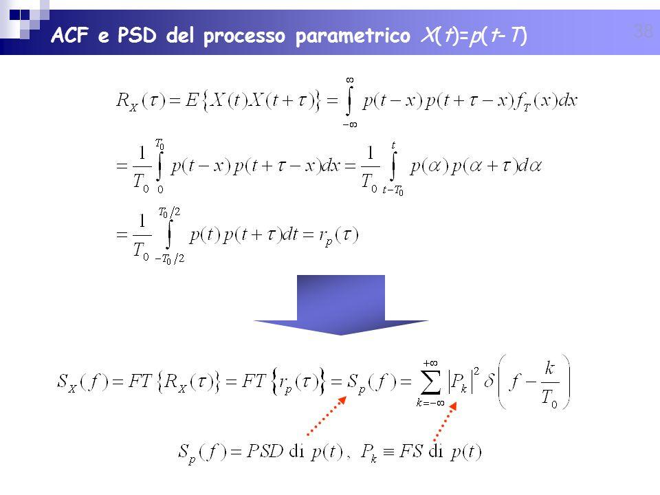 ACF e PSD del processo parametrico X(t)=p(t-T)