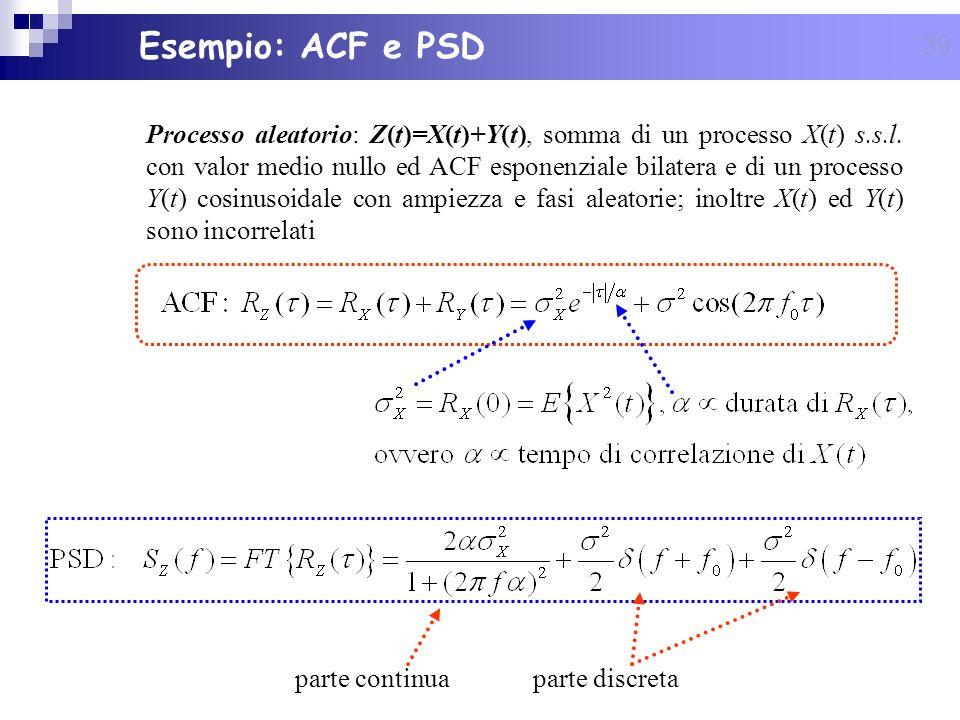 Esempio: ACF e PSD