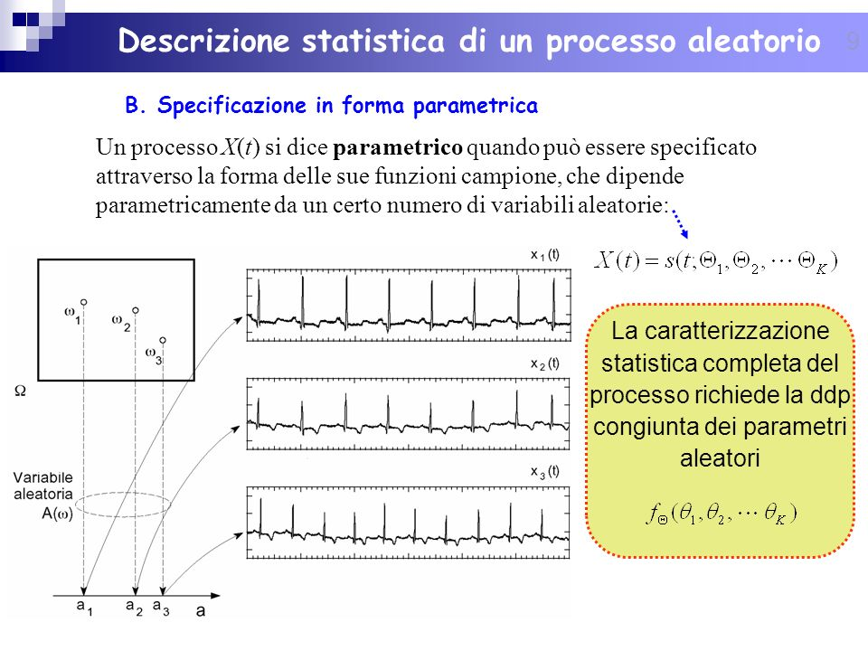 Descrizione statistica di un processo aleatorio