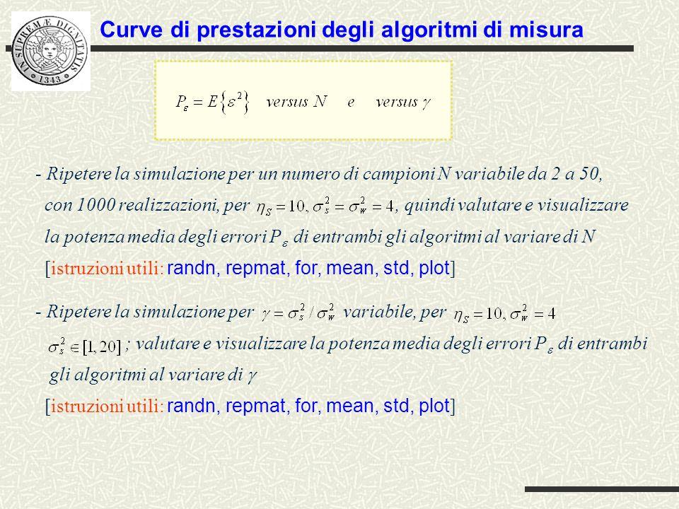 Curve di prestazioni degli algoritmi di misura