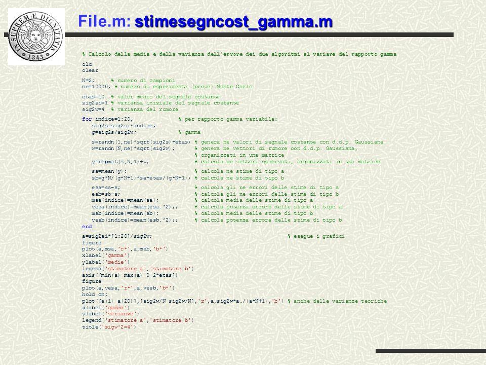 File.m: stimesegncost_gamma.m