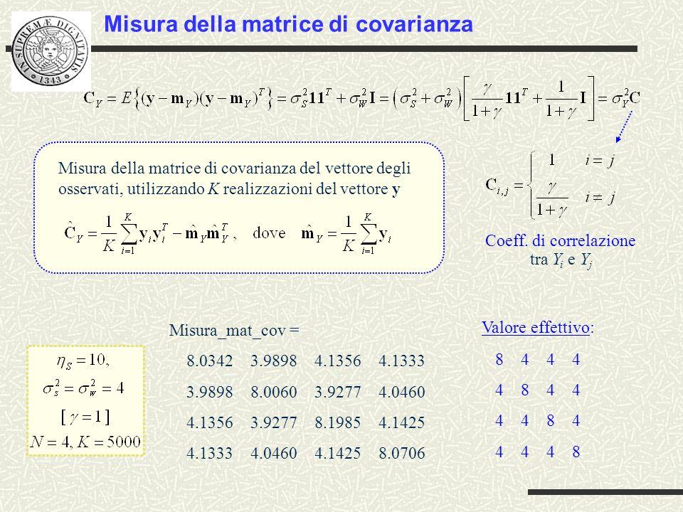 Misura della matrice di covarianza