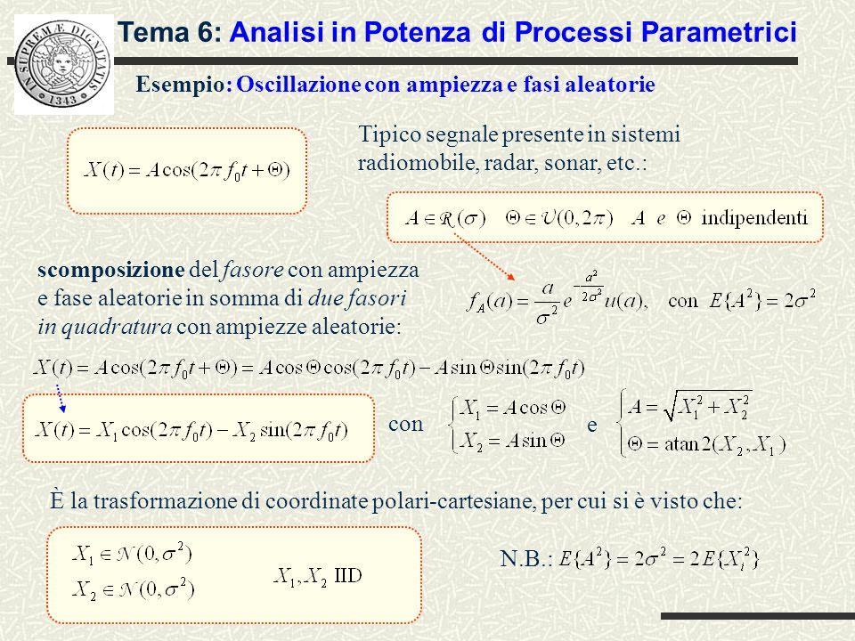Tema 6: Analisi in Potenza di Processi Parametrici