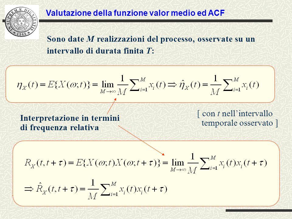 Valutazione della funzione valor medio ed ACF