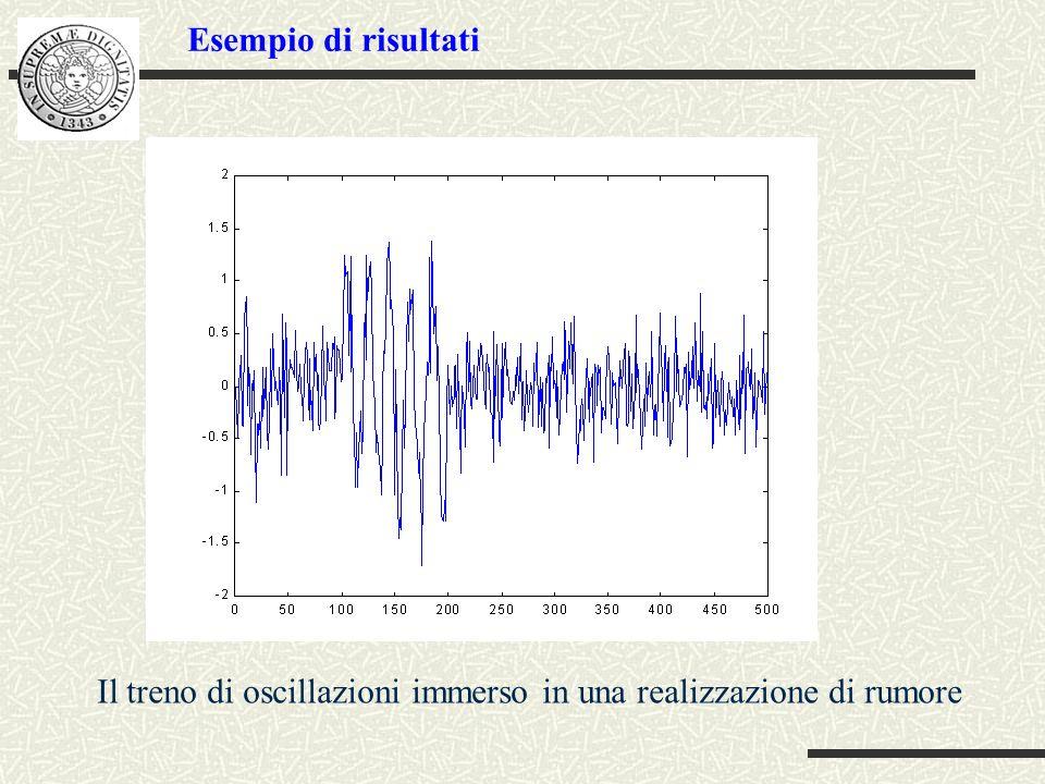 Esempio di risultati Il treno di oscillazioni immerso in una realizzazione di rumore
