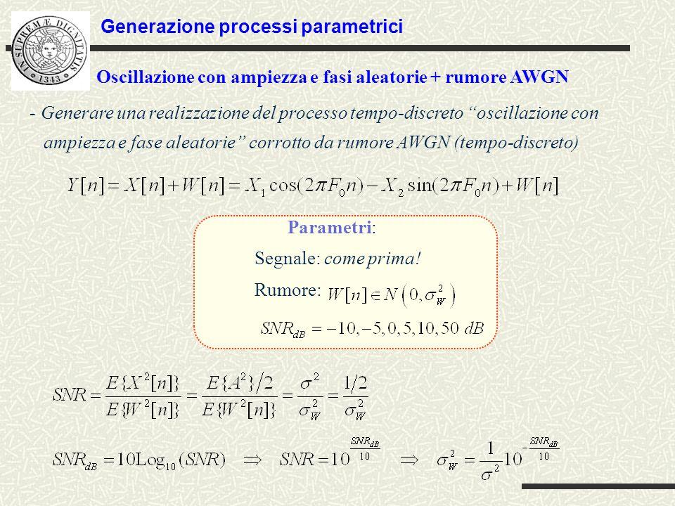 Generazione processi parametrici