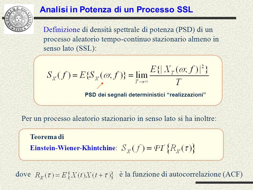 Analisi in Potenza di un Processo SSL