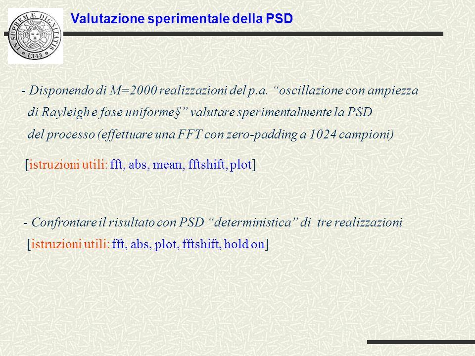 Valutazione sperimentale della PSD