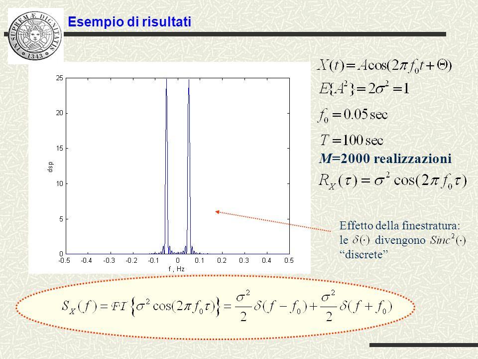 M=2000 realizzazioni Esempio di risultati