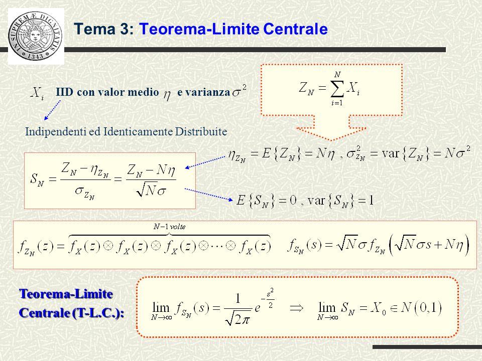 Tema 3: Teorema-Limite Centrale