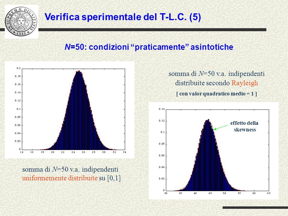N=50: condizioni praticamente asintotiche