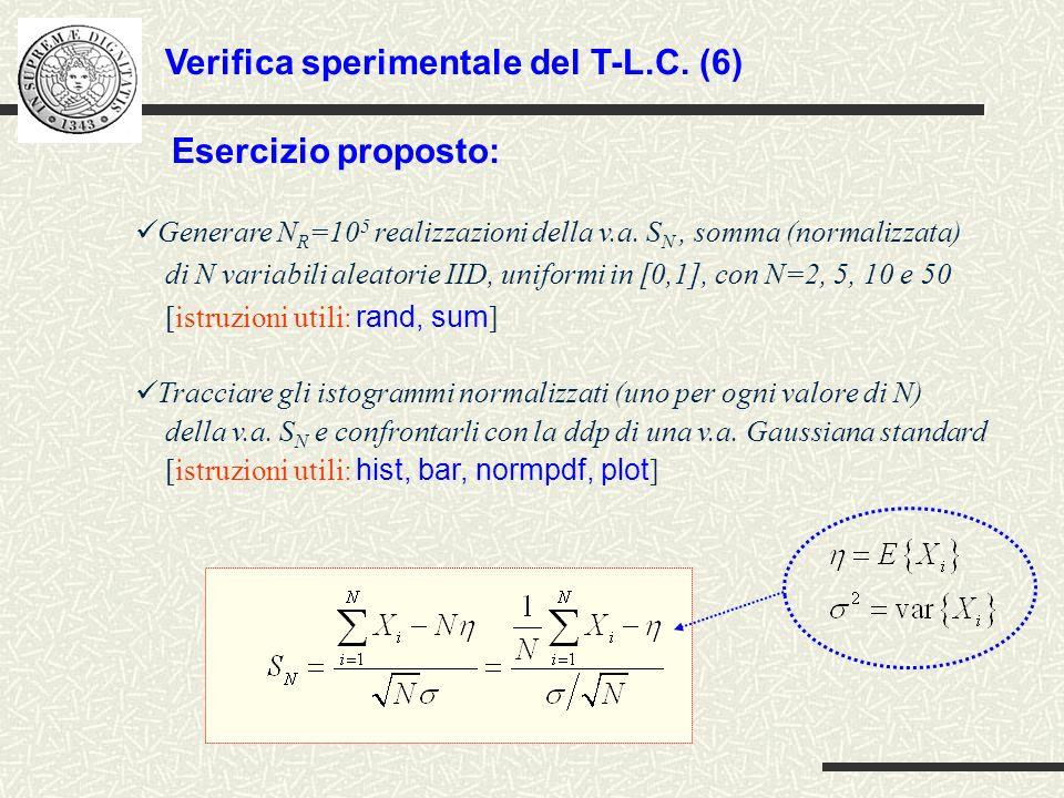 Verifica sperimentale del T-L.C. (6)
