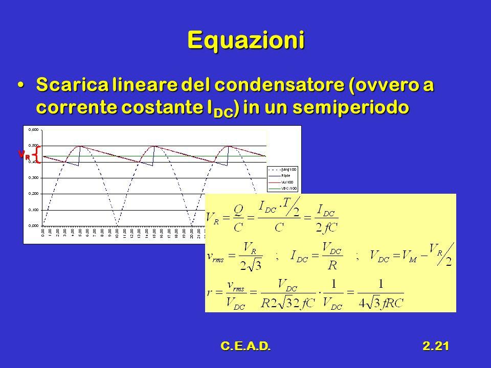 EquazioniScarica lineare del condensatore (ovvero a corrente costante IDC) in un semiperiodo.
