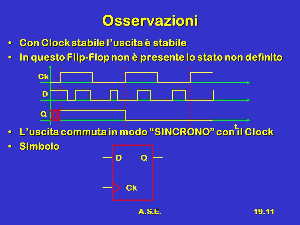 Osservazioni Con Clock stabile l'uscita è stabile