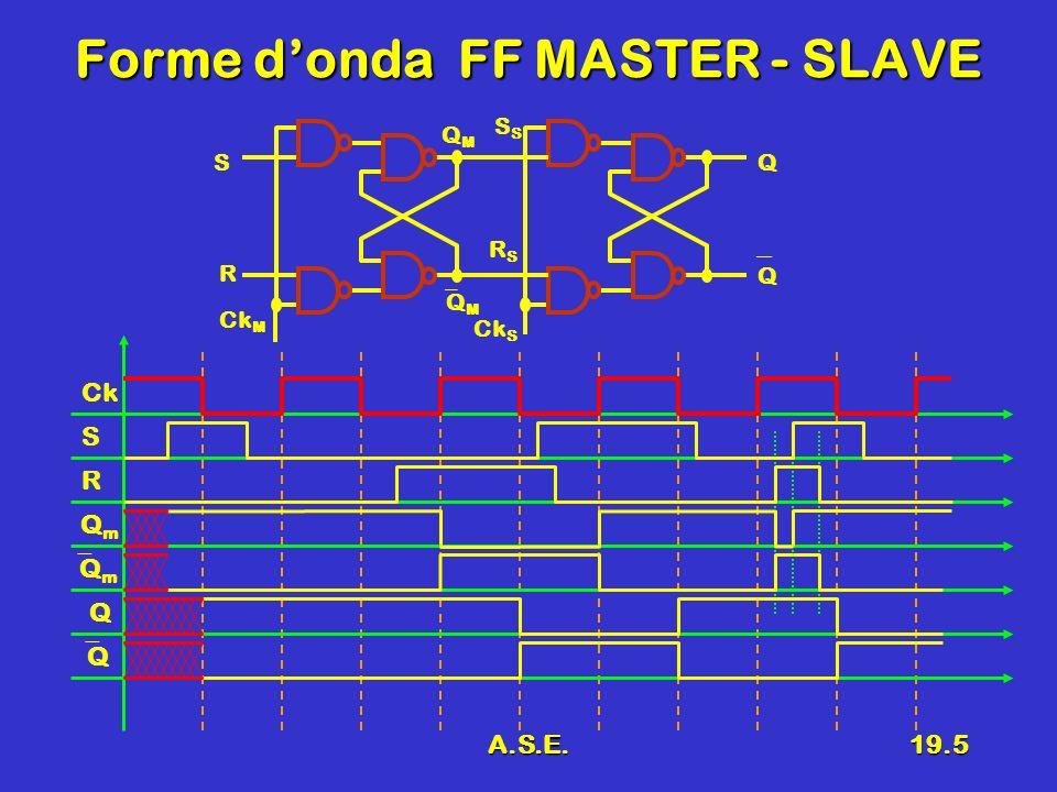 Forme d'onda FF MASTER - SLAVE