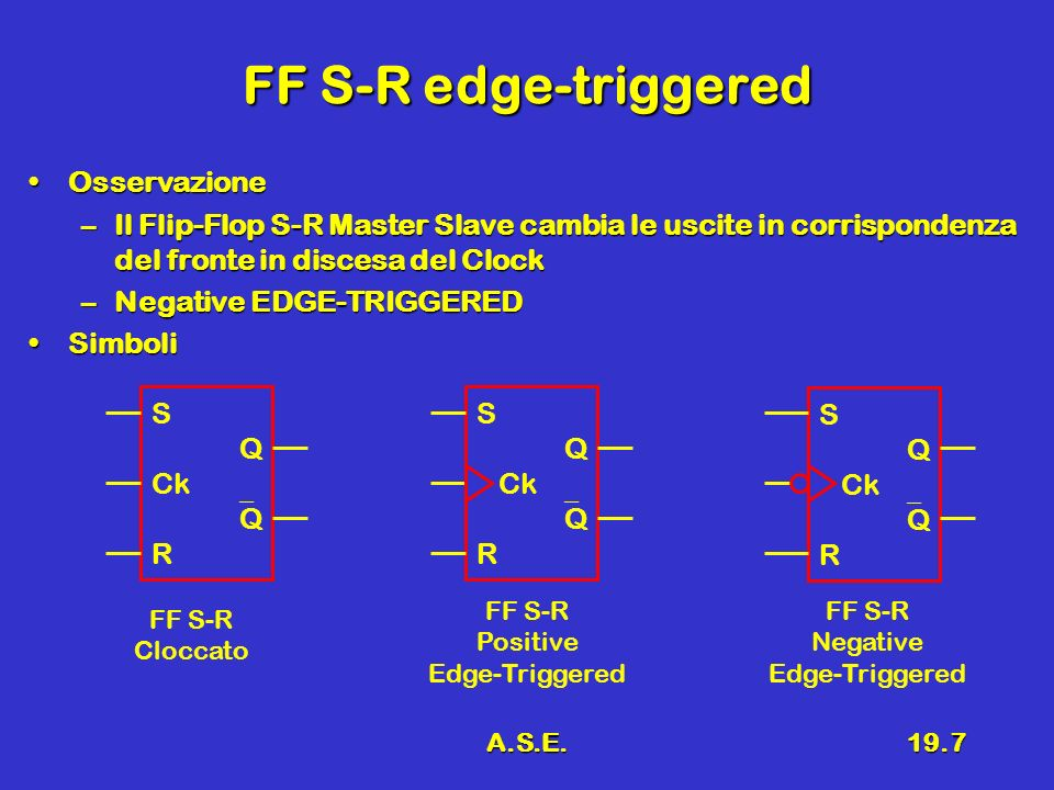 FF S-R edge-triggered Osservazione