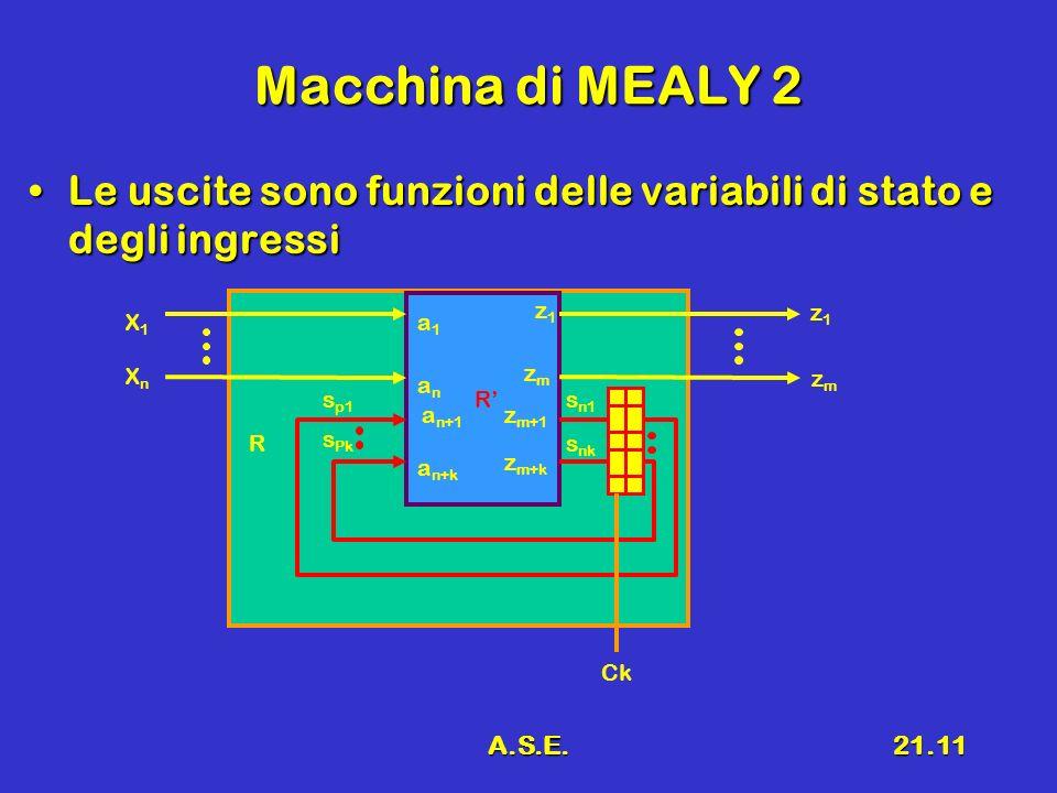 Macchina di MEALY 2 Le uscite sono funzioni delle variabili di stato e degli ingressi. R. R' X1.