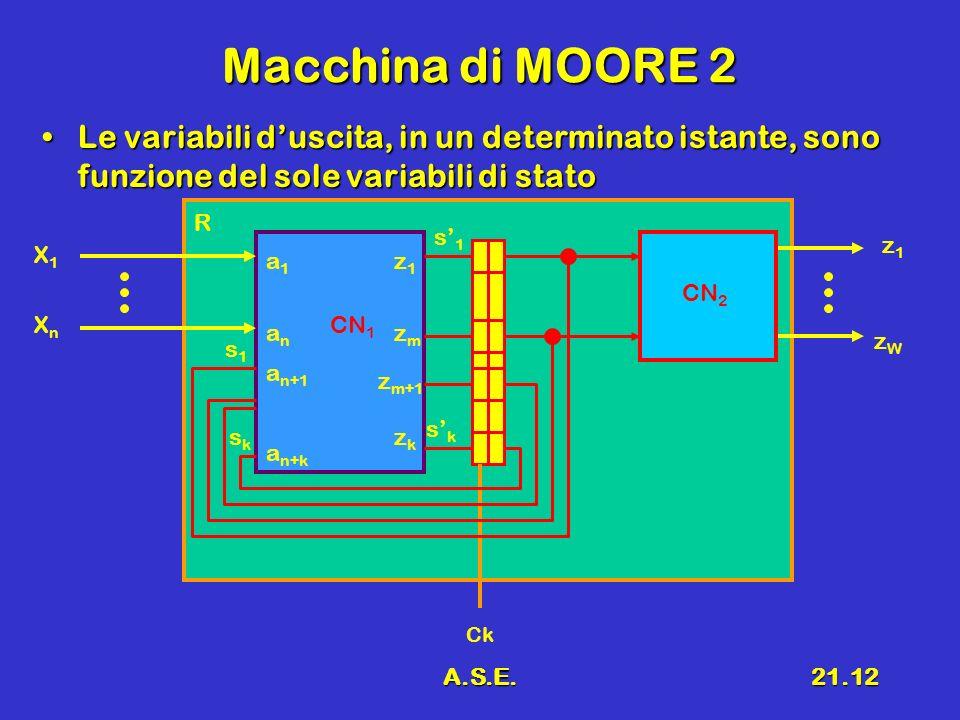Macchina di MOORE 2 Le variabili d'uscita, in un determinato istante, sono funzione del sole variabili di stato.