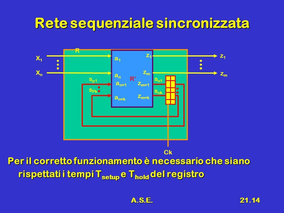 Rete sequenziale sincronizzata