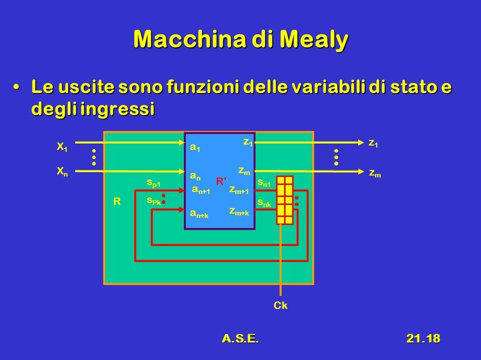 Macchina di MealyLe uscite sono funzioni delle variabili di stato e degli ingressi. z1. z1. X1. a1.