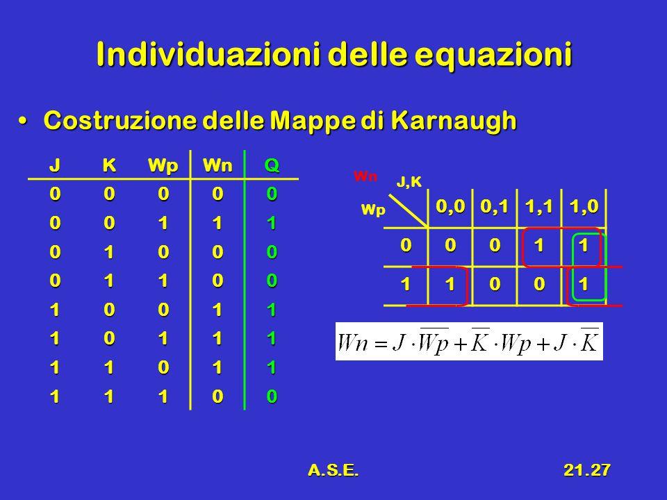 Individuazioni delle equazioni