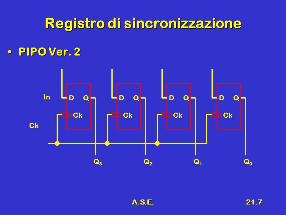 Registro di sincronizzazione