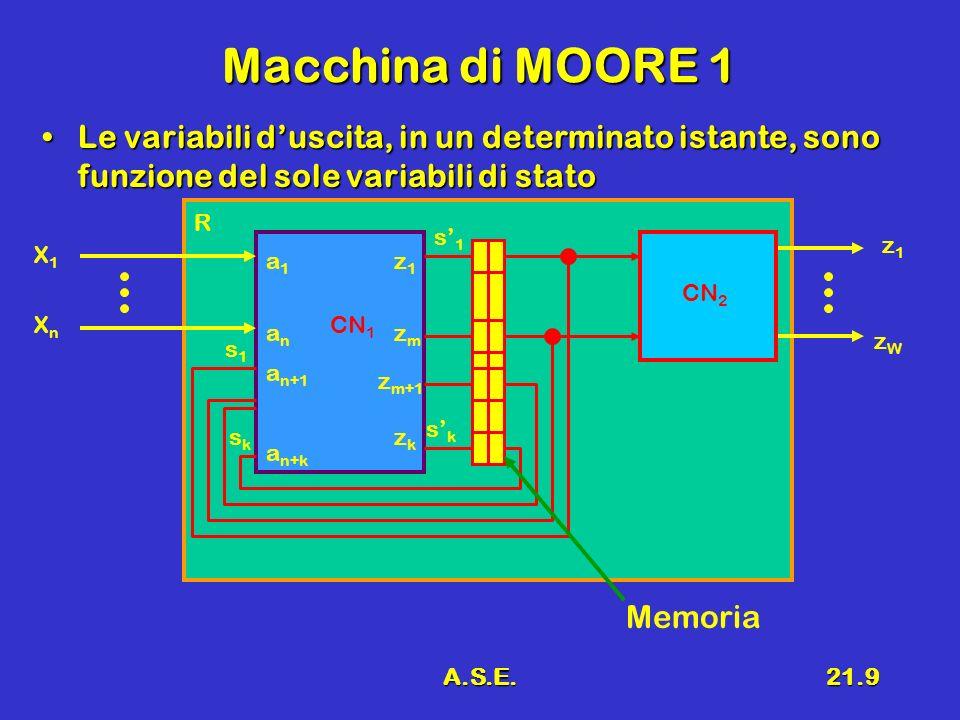 Macchina di MOORE 1 Le variabili d'uscita, in un determinato istante, sono funzione del sole variabili di stato.