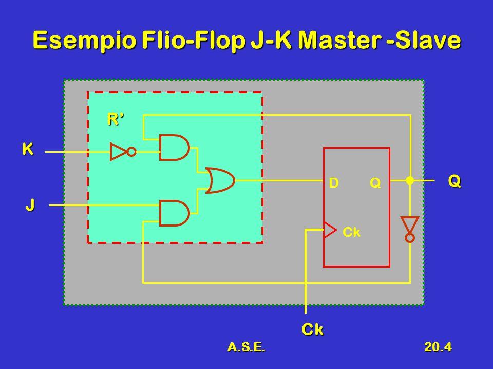 Esempio Flio-Flop J-K Master -Slave