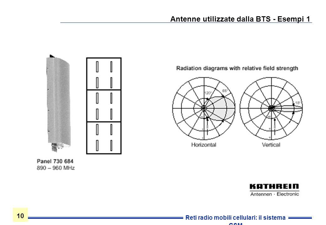 Antenne utilizzate dalla BTS - Esempi 1