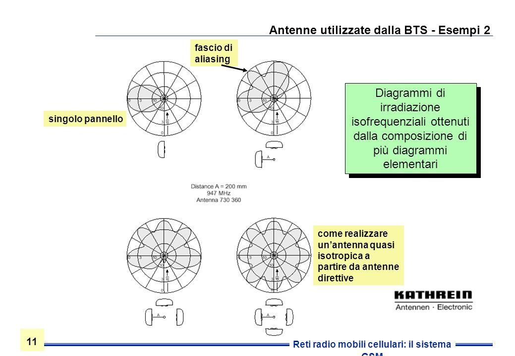Antenne utilizzate dalla BTS - Esempi 2