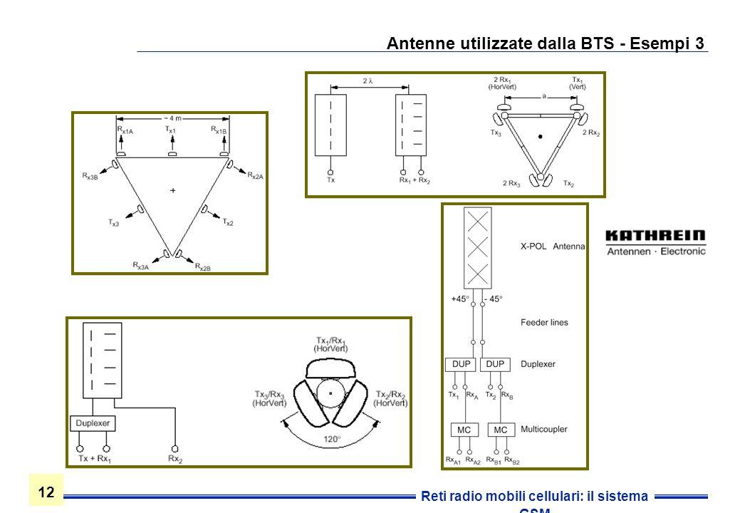 Antenne utilizzate dalla BTS - Esempi 3