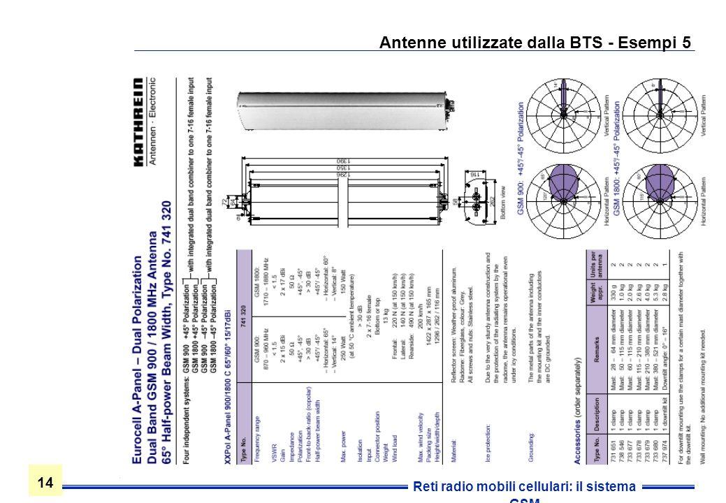 Antenne utilizzate dalla BTS - Esempi 5