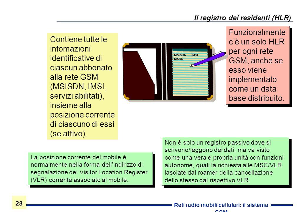 Il registro dei residenti (HLR)