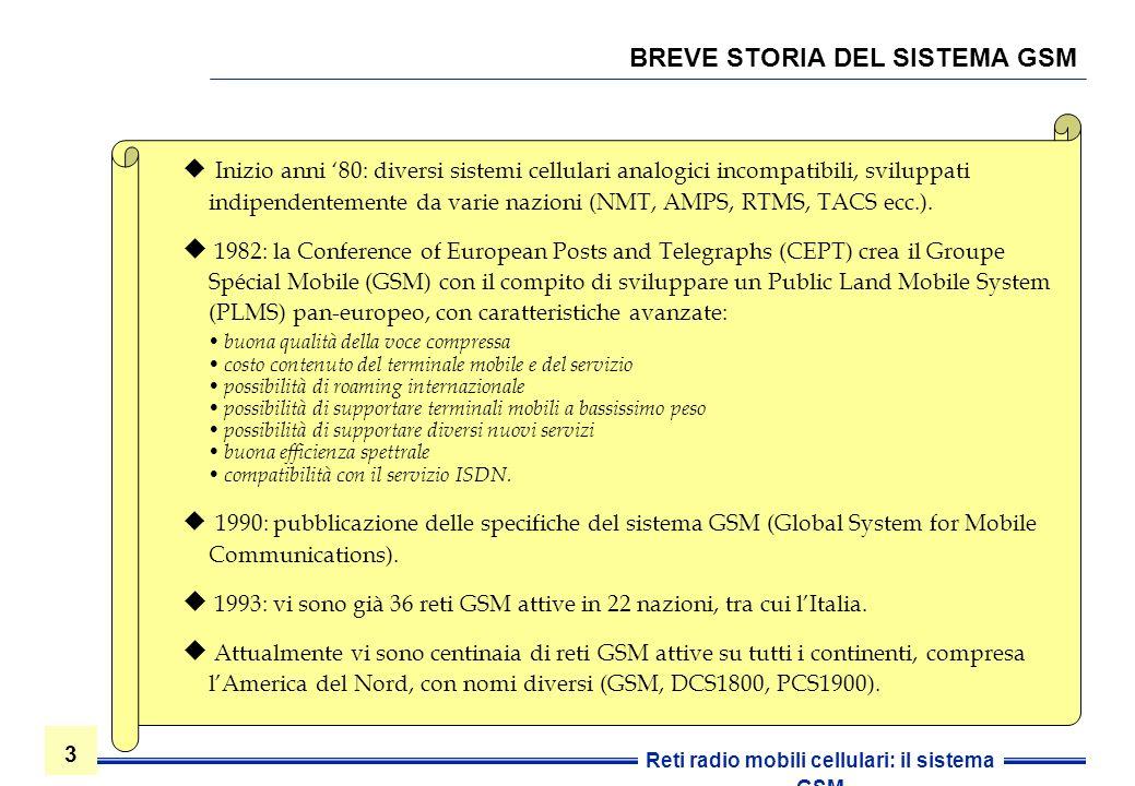 BREVE STORIA DEL SISTEMA GSM