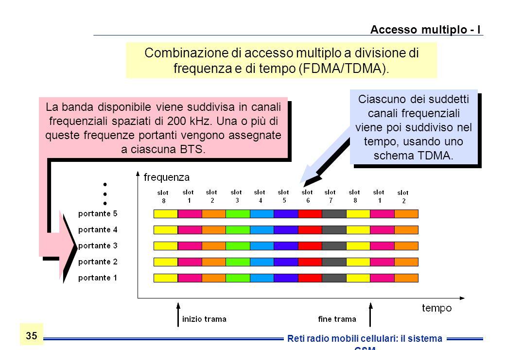 Accesso multiplo - I Combinazione di accesso multiplo a divisione di frequenza e di tempo (FDMA/TDMA).