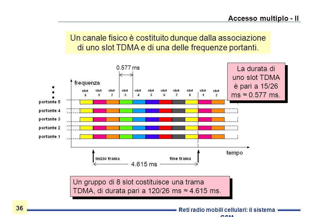 La durata di uno slot TDMA è pari a 15/26 ms ≈ 0.577 ms.
