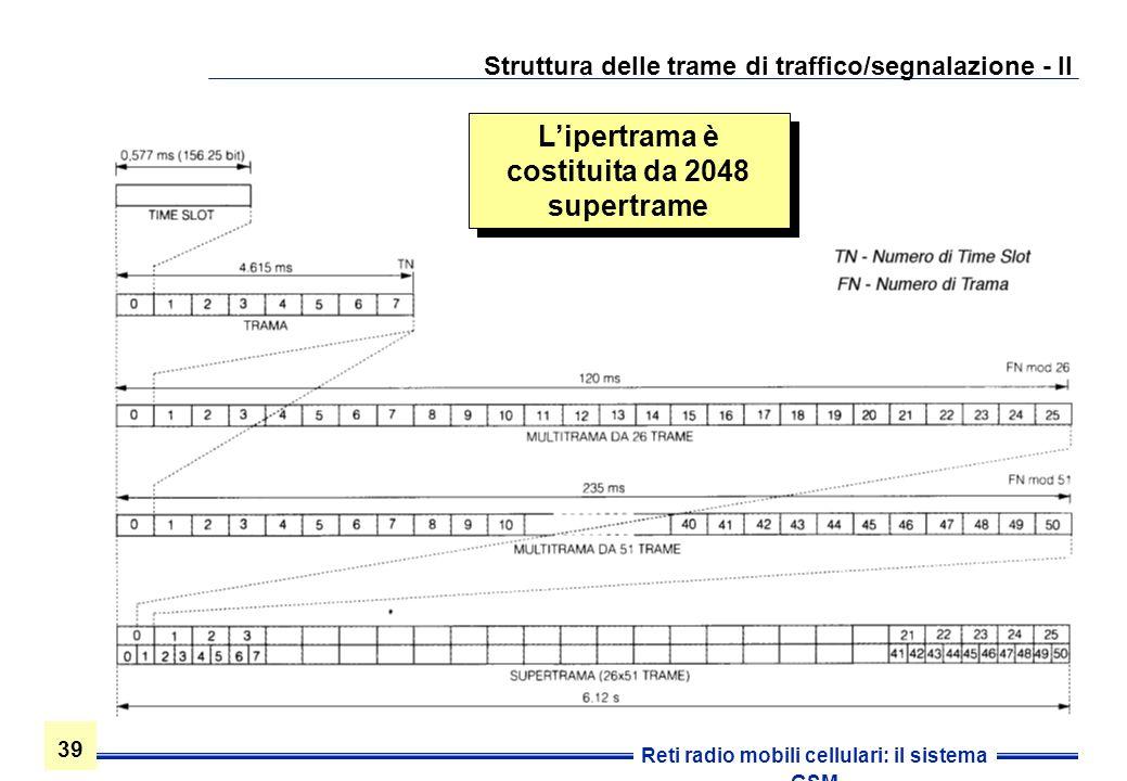 Struttura delle trame di traffico/segnalazione - II