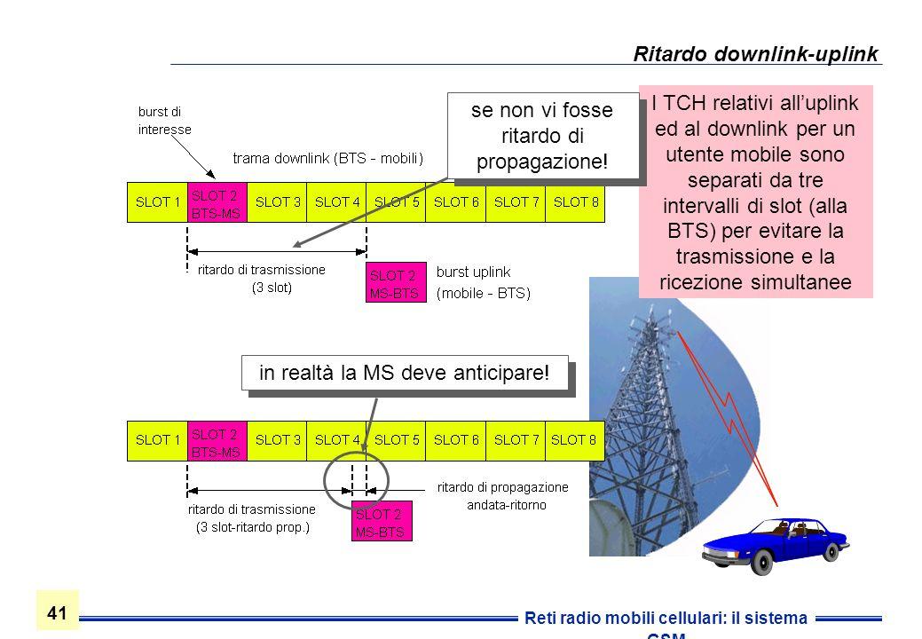 Ritardo downlink-uplink