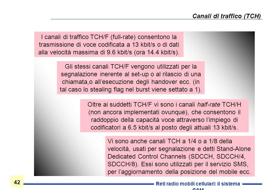 Canali di traffico (TCH)