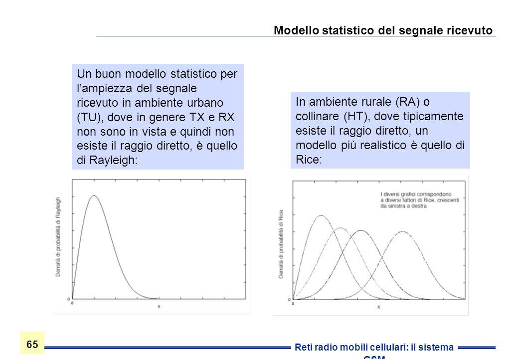 Modello statistico del segnale ricevuto